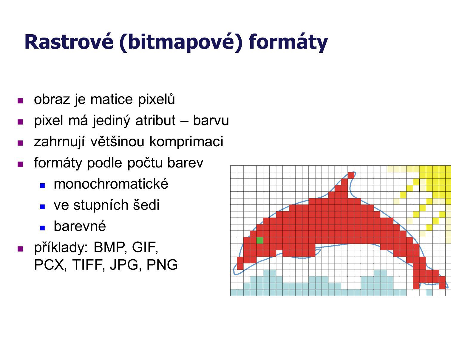 Formáty uložení grafických dat rastrové ( bitmapové ) Obraz je popsán jako matice barevných bodů. vektorové Obraz je popsán posloupností kreslících př