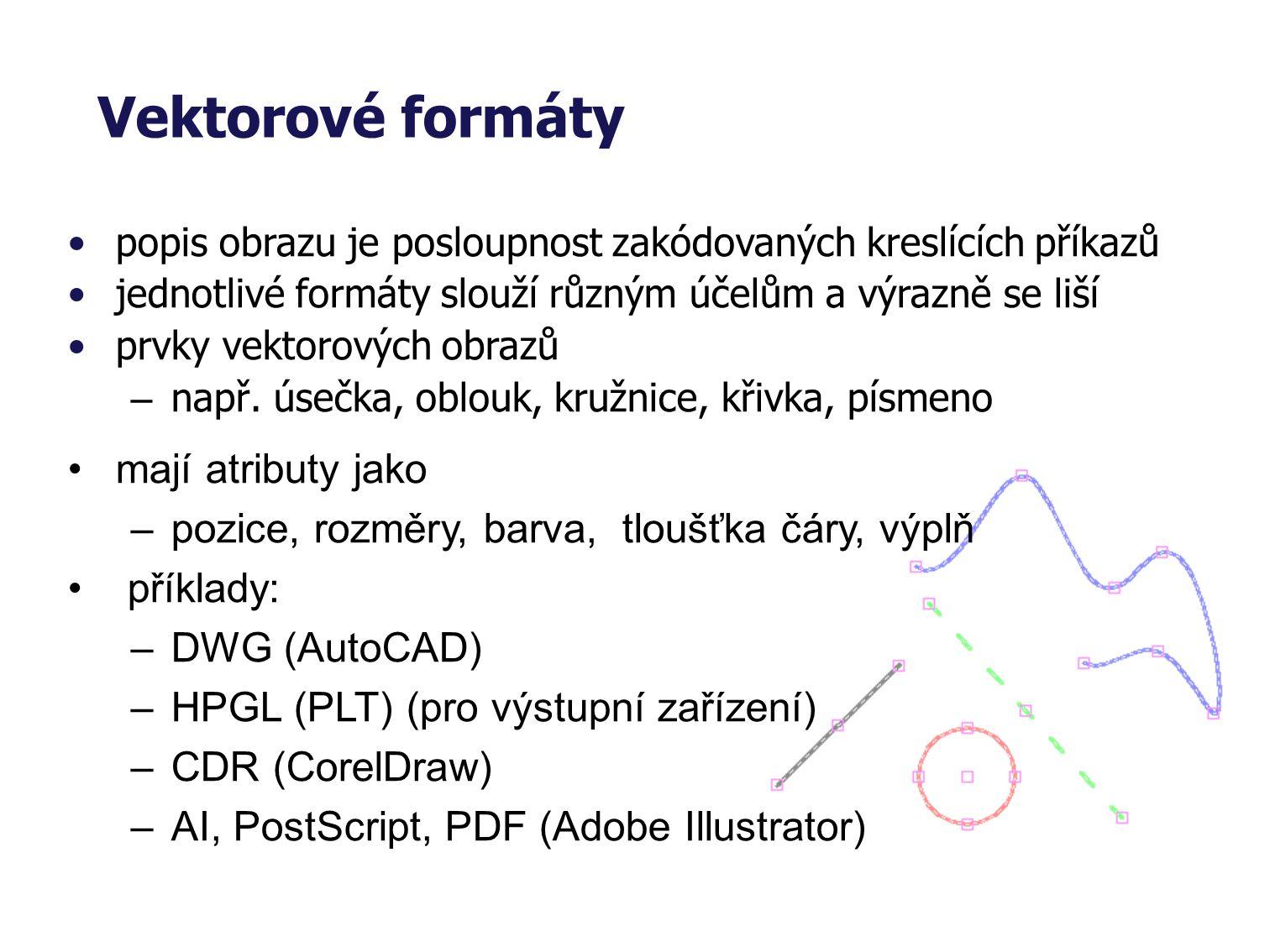 Rastrové formáty soubor se skládá z hlavičky – identifikace a verze – informace o uloženém obrazu pozice, rozměry, poměr stran, počet řádků předlohy,