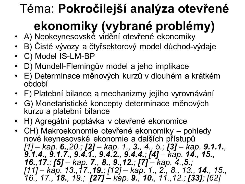 Téma: Pokročilejší analýza otevřené ekonomiky (vybrané problémy) A) Neokeynesovské vidění otevřené ekonomiky B) Čisté vývozy a čtyřsektorový model důc