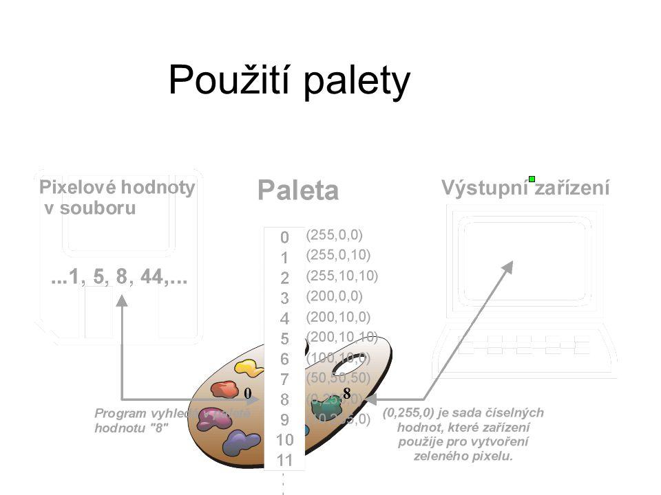 Paleta mapa barev, indexová mapa, tabulka barev barva pixelu může být zadána buď přímo hodnotami jednotlivých složek nebo jako index do tabulky barev