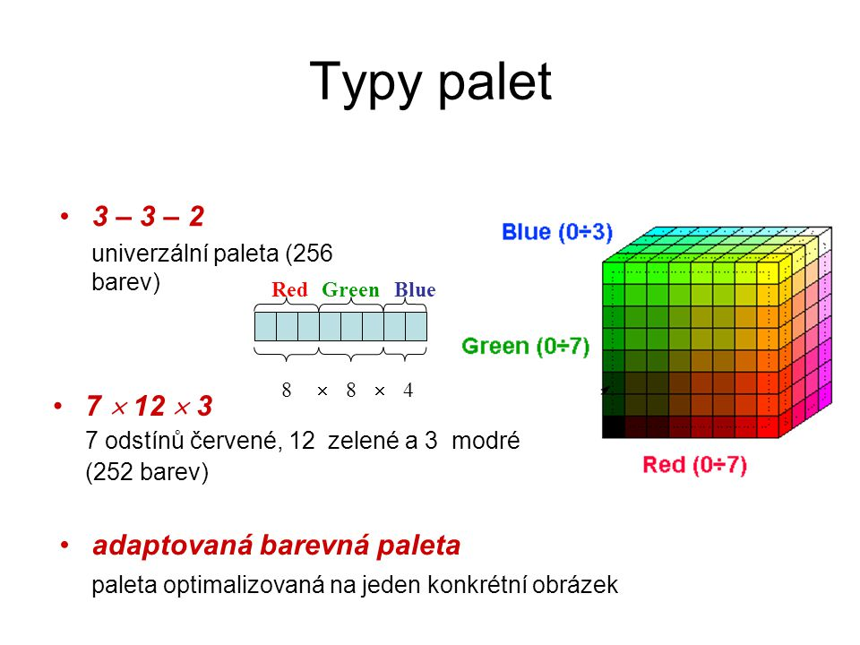 Typy palet 3 – 3 – 2 univerzální paleta (256 barev) 8  Red 84  GreenBlue 7  12  3 7 odstínů červené, 12 zelené a 3 modré (252 barev) adaptovaná barevná paleta paleta optimalizovaná na jeden konkrétní obrázek