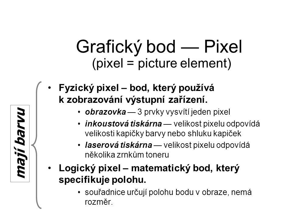 Grafický bod — Pixel (pixel = picture element) Fyzický pixel – bod, který používá k zobrazování výstupní zařízení.