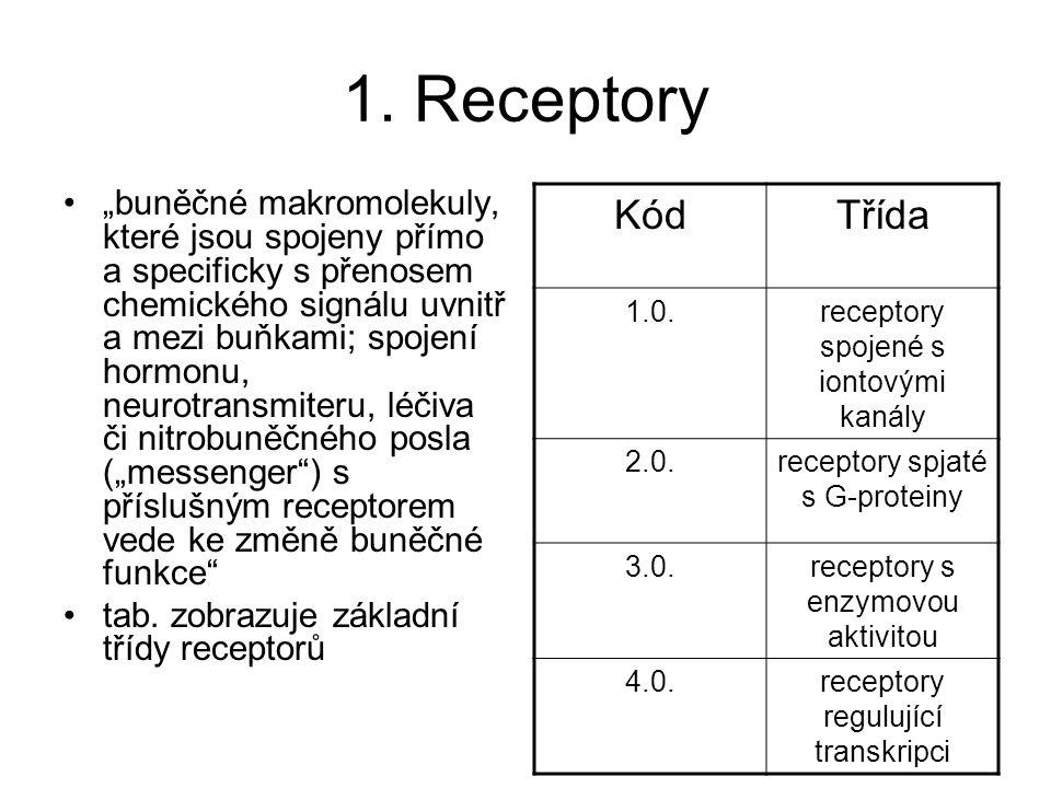 """1. Receptory """"buněčné makromolekuly, které jsou spojeny přímo a specificky s přenosem chemického signálu uvnitř a mezi buňkami; spojení hormonu, neuro"""