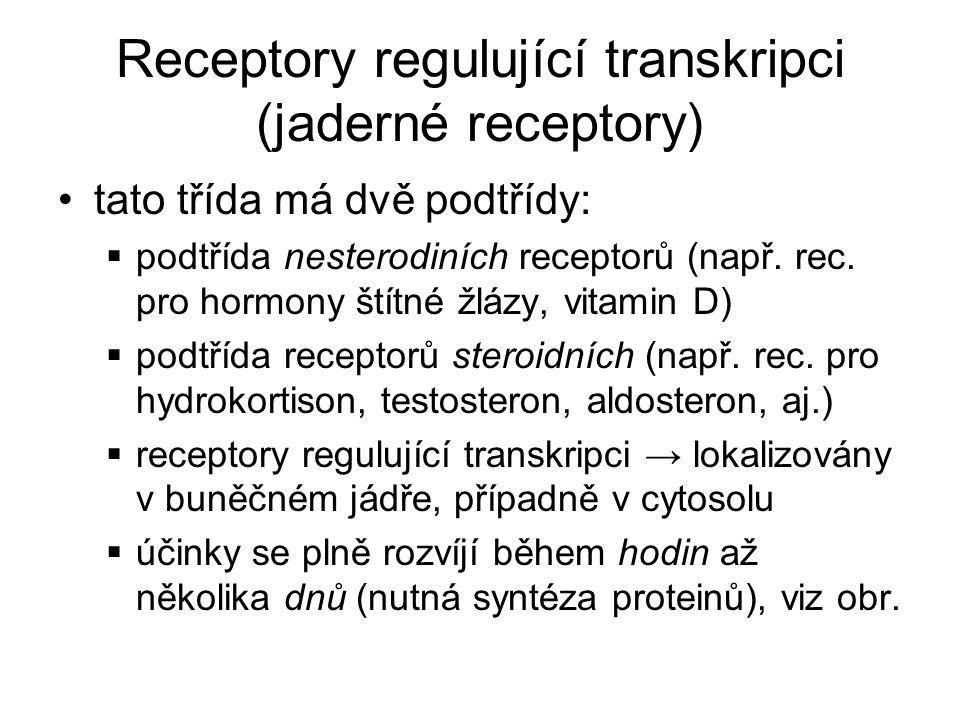 Receptory regulující transkripci (jaderné receptory) tato třída má dvě podtřídy:  podtřída nesterodiních receptorů (např.