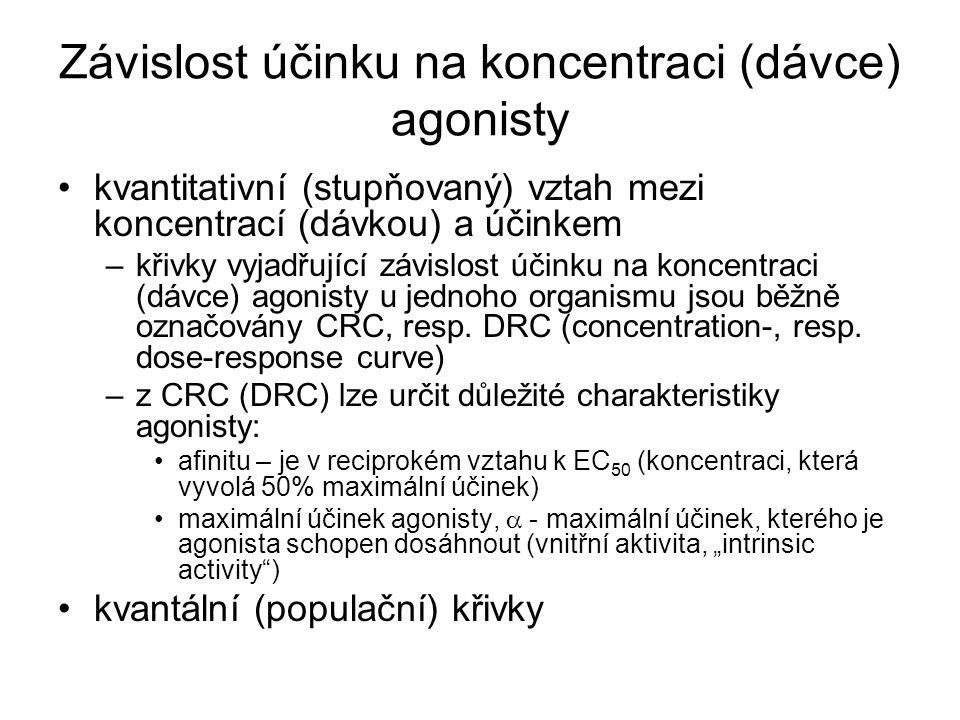 Závislost účinku na koncentraci (dávce) agonisty kvantitativní (stupňovaný) vztah mezi koncentrací (dávkou) a účinkem –křivky vyjadřující závislost účinku na koncentraci (dávce) agonisty u jednoho organismu jsou běžně označovány CRC, resp.