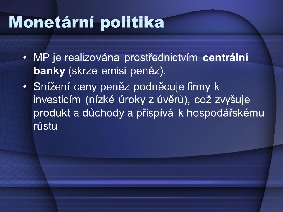 Monetární politika MP je realizována prostřednictvím centrální banky (skrze emisi peněz). Snížení ceny peněz podněcuje firmy k investicím (nízké úroky
