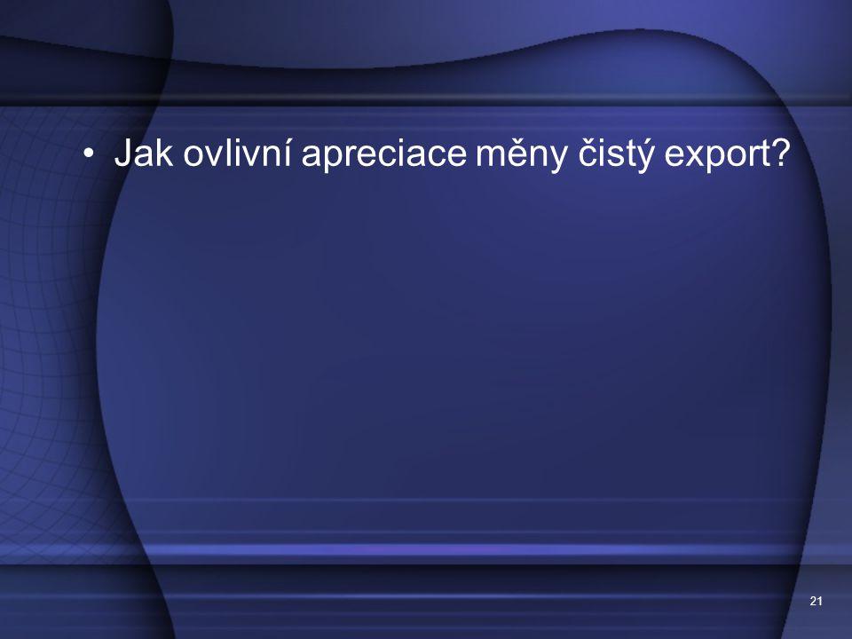 21 Jak ovlivní apreciace měny čistý export?