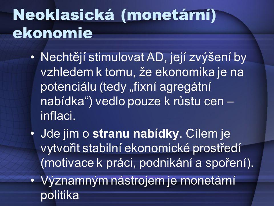 """Neoklasická (monetární) ekonomie Nechtějí stimulovat AD, její zvýšení by vzhledem k tomu, že ekonomika je na potenciálu (tedy """"fixní agregátní nabídka"""
