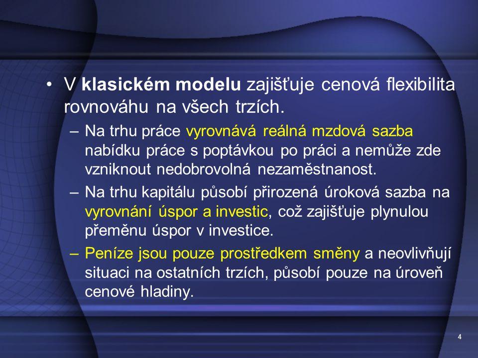 15 Uveďte alespoň jeden z nástrojů, které využívají následující politiky: –měnová –fiskální –(zahraniční) obchodní