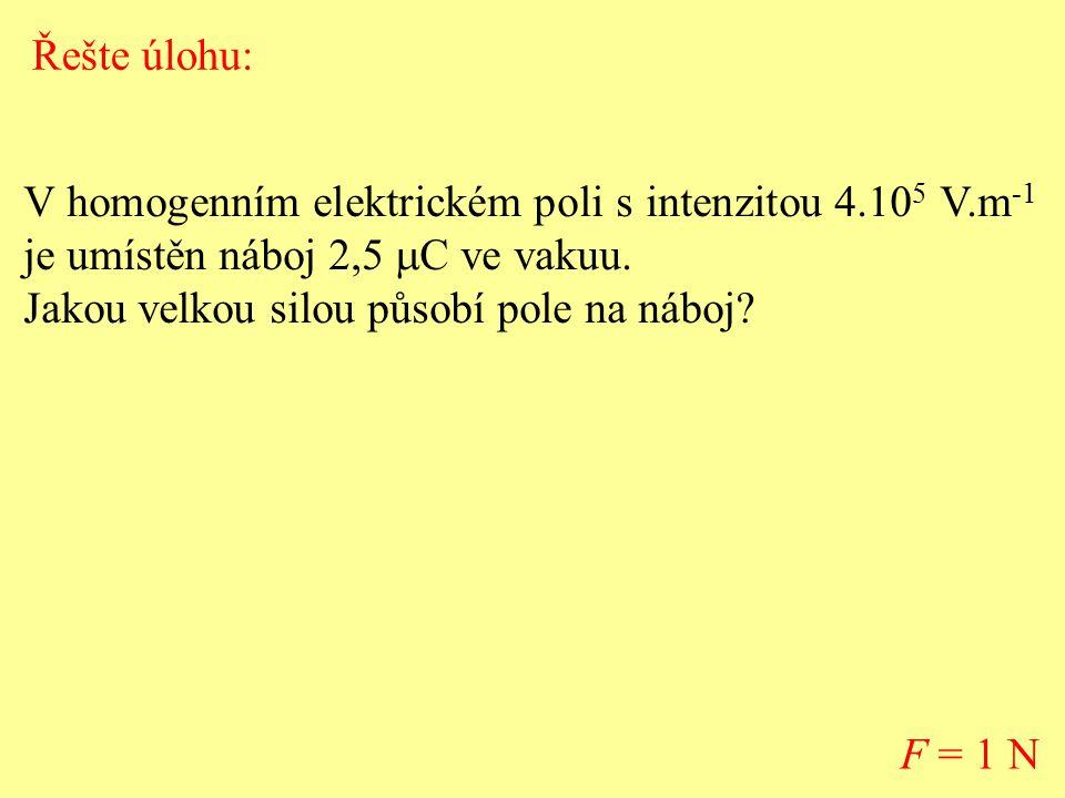 V homogenním elektrickém poli s intenzitou 4.10 5 V.m -1 je umístěn náboj 2,5  C ve vakuu. Jakou velkou silou působí pole na náboj? F = 1 N Řešte úlo