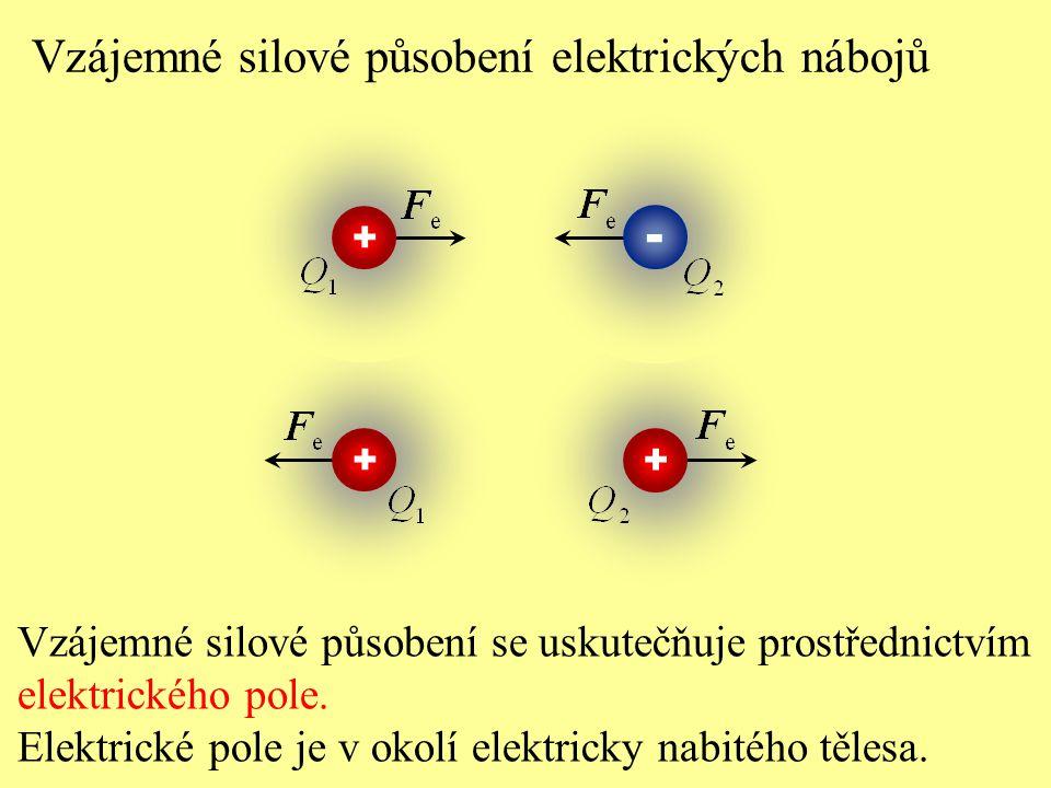 Vzájemné silové působení se uskutečňuje prostřednictvím elektrického pole. Elektrické pole je v okolí elektricky nabitého tělesa. Vzájemné silové půso