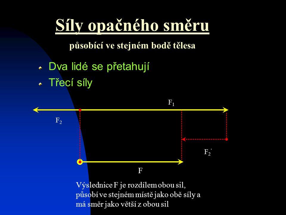 Síly opačného směru působící ve stejném bodě tělesa Dva lidé se přetahují Třecí síly F1F1 F Výslednice F je rozdílem obou sil, působí ve stejném místě jako obě síly a má směr jako větší z obou sil F2F2 F2'F2'