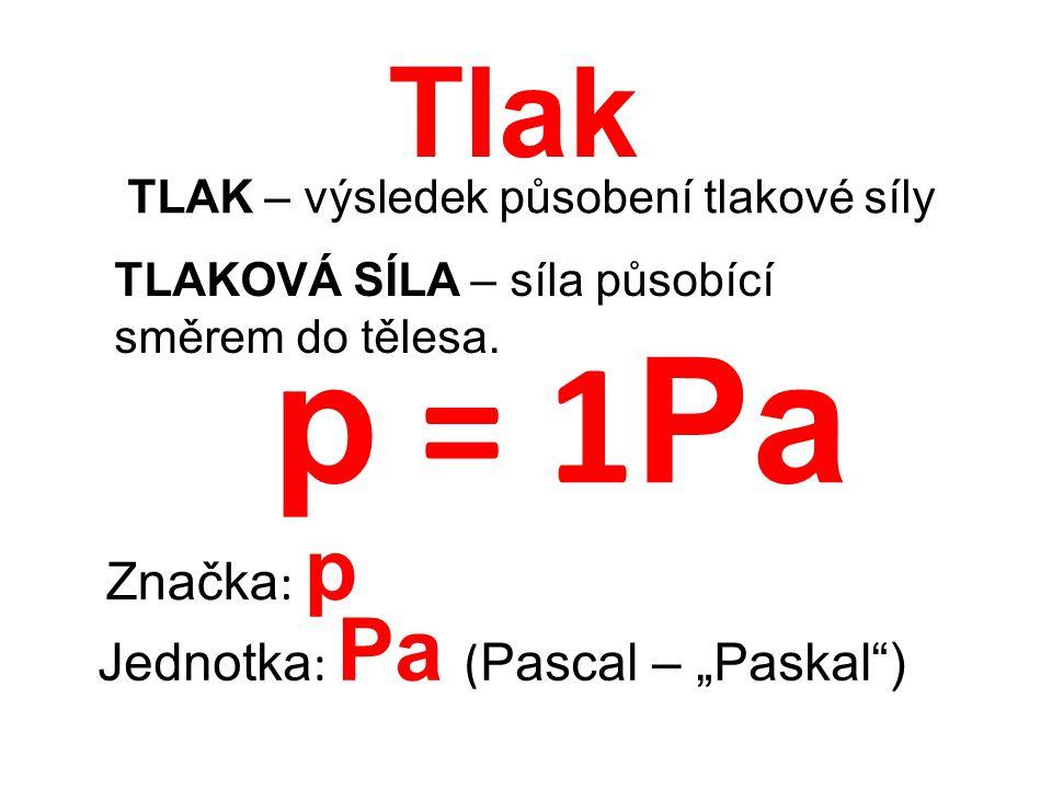 """Tlak TLAK – výsledek působení tlakové síly Značka : p Jednotka : Pa ( Pascal – """"Paskal"""") p = 1 Pa TLAKOVÁ SÍLA – síla působící směrem do tělesa."""