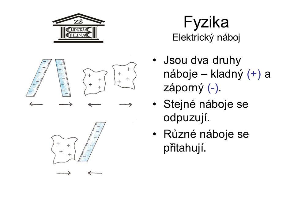 Fyzika Elektrický náboj Jsou dva druhy náboje – kladný (+) a záporný (-). Stejné náboje se odpuzují. Různé náboje se přitahují.