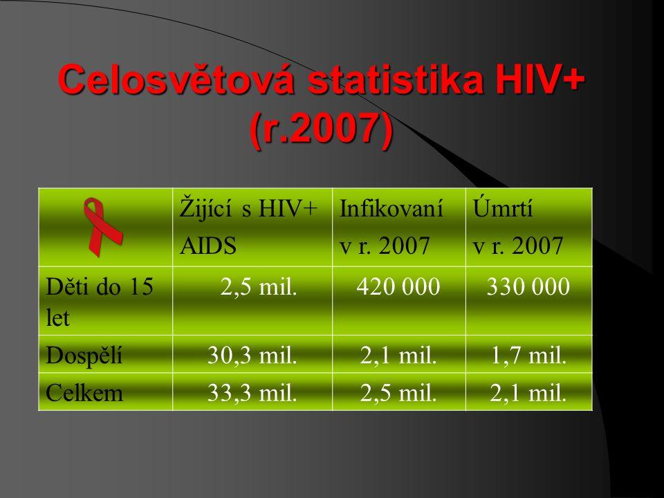 ! POZOR ! počet 1 719 HIV pozitivních v ČR je počtem zjištěných případů skutečný počet HIV nakažených odhadují odborníci až na trojnásobek či pětináso