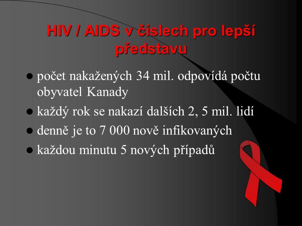 Úkol pro domácí přípravu Aktualizuj data tabulky, výskyt HIV+ a AIDS nakažených ve světě – rok 2012.