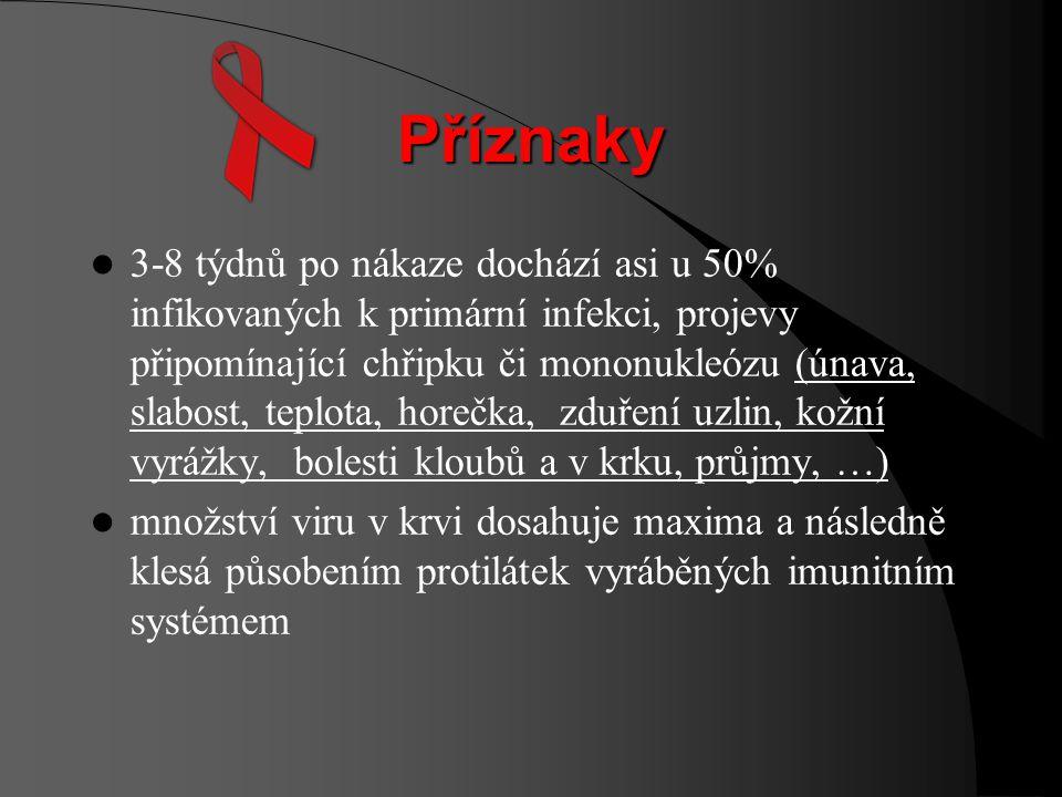 HIV / AIDS v číslech pro lepší představu počet nakažených 34 mil. odpovídá počtu obyvatel Kanady každý rok se nakazí dalších 2, 5 mil. lidí denně je t