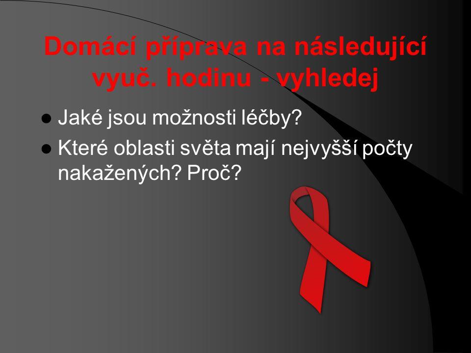Otázky pro shrnutí (domácí příprava na následující vyuč. hodinu) Co je HIV? (kontrola viz snímek č. 5) Co je AIDS? (kontrola viz snímek č. 4) Jaké jso