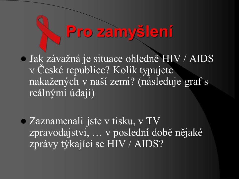 !!!!!!!! ! smrtelná nemoc ! prozatím neexistuje lék k vyléčení nákaza je i v ČR a i zde nakažení umírají my všichni ovlivňujeme šíření nákazy existuje