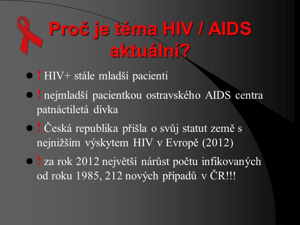 Pro zamyšlení Jak závažná je situace ohledně HIV / AIDS v České republice? Kolik typujete nakažených v naší zemi? (následuje graf s reálnými údaji) Za
