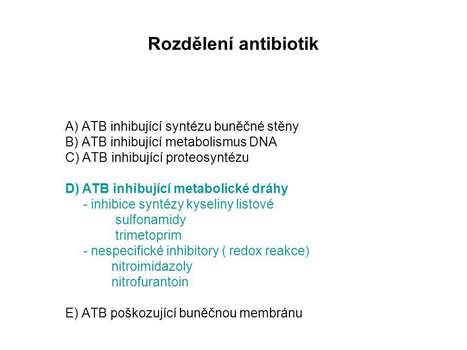 Rozdělení antibiotik A) ATB inhibující syntézu buněčné stěny B) ATB inhibující metabolismus DNA C) ATB inhibující proteosyntézu D) ATB inhibující meta