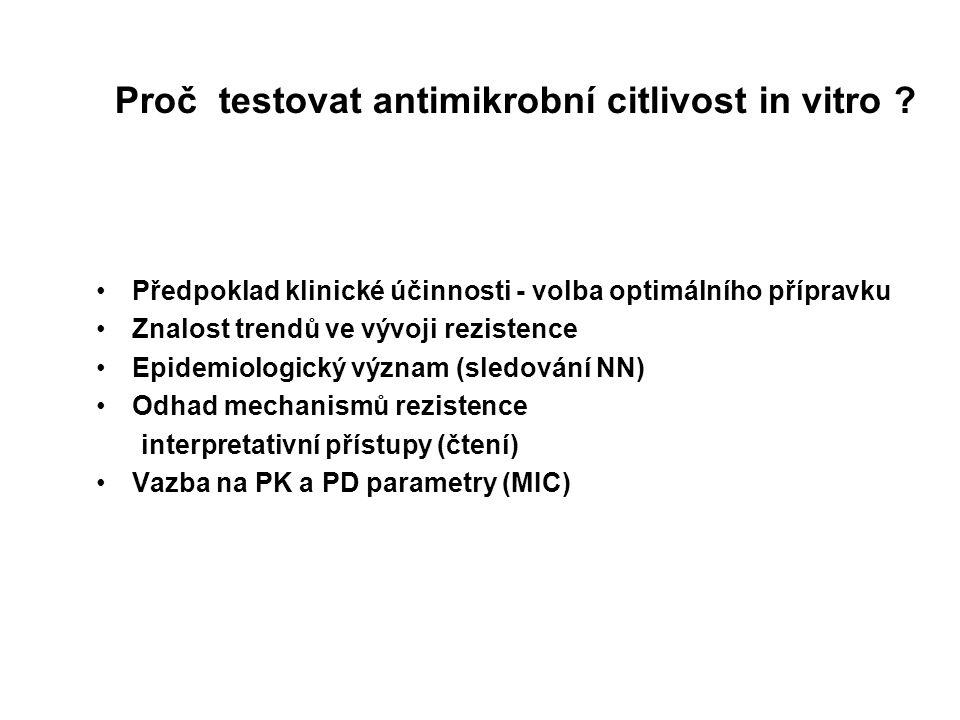 Proč testovat antimikrobní citlivost in vitro ? Předpoklad klinické účinnosti - volba optimálního přípravku Znalost trendů ve vývoji rezistence Epidem