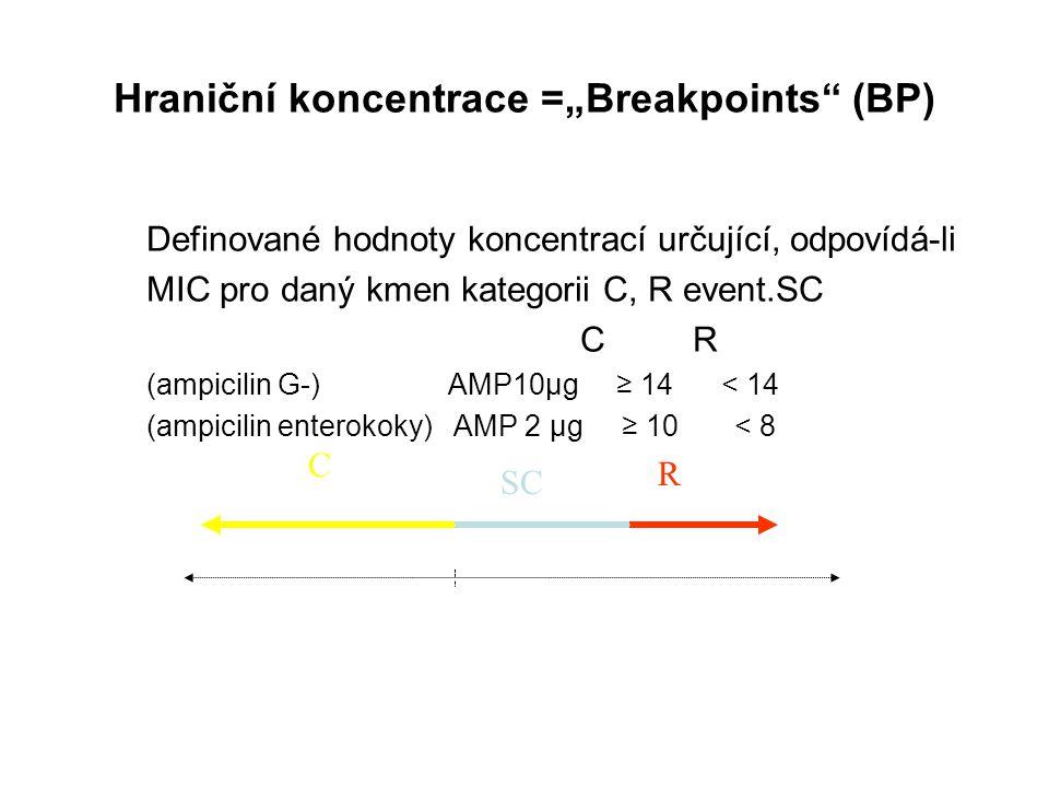 """Hraniční koncentrace =""""Breakpoints (BP) Definované hodnoty koncentrací určující, odpovídá-li MIC pro daný kmen kategorii C, R event.SC C R (ampicilin G-) AMP10μg ≥ 14 < 14 (ampicilin enterokoky) AMP 2 μg ≥ 10 < 8 C SC R 4 16 mg/l 0,12 mg/l"""