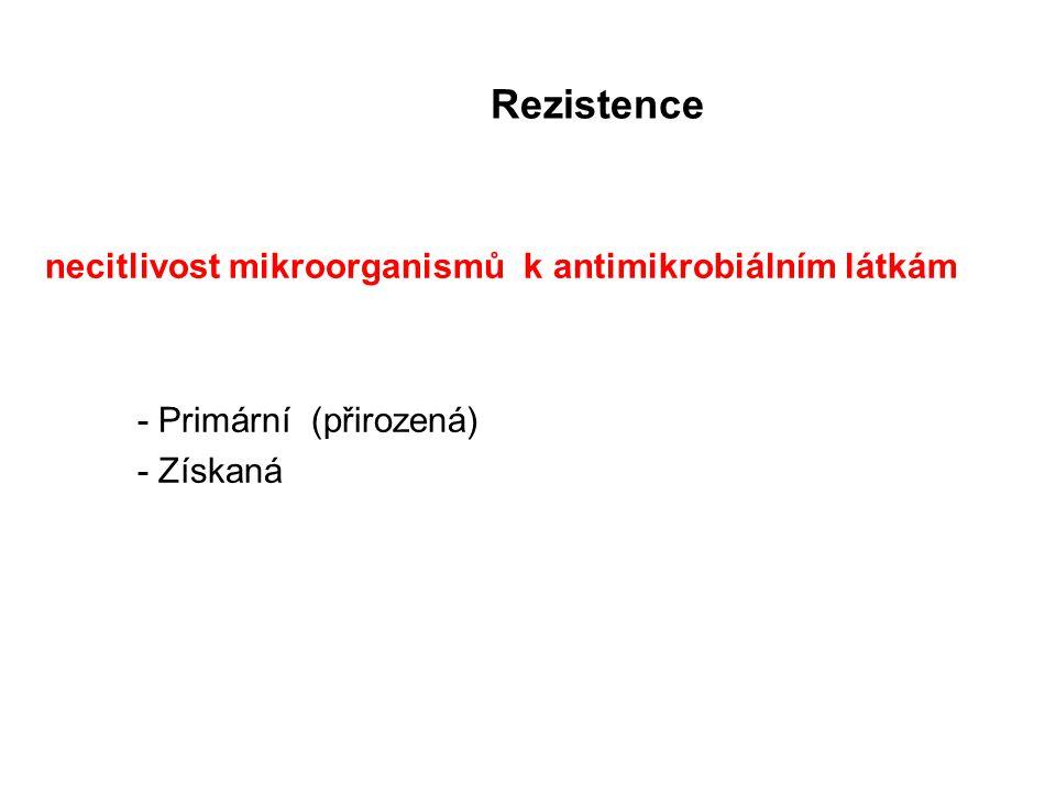 Rezistence necitlivost mikroorganismů k antimikrobiálním látkám - Primární (přirozená) - Získaná