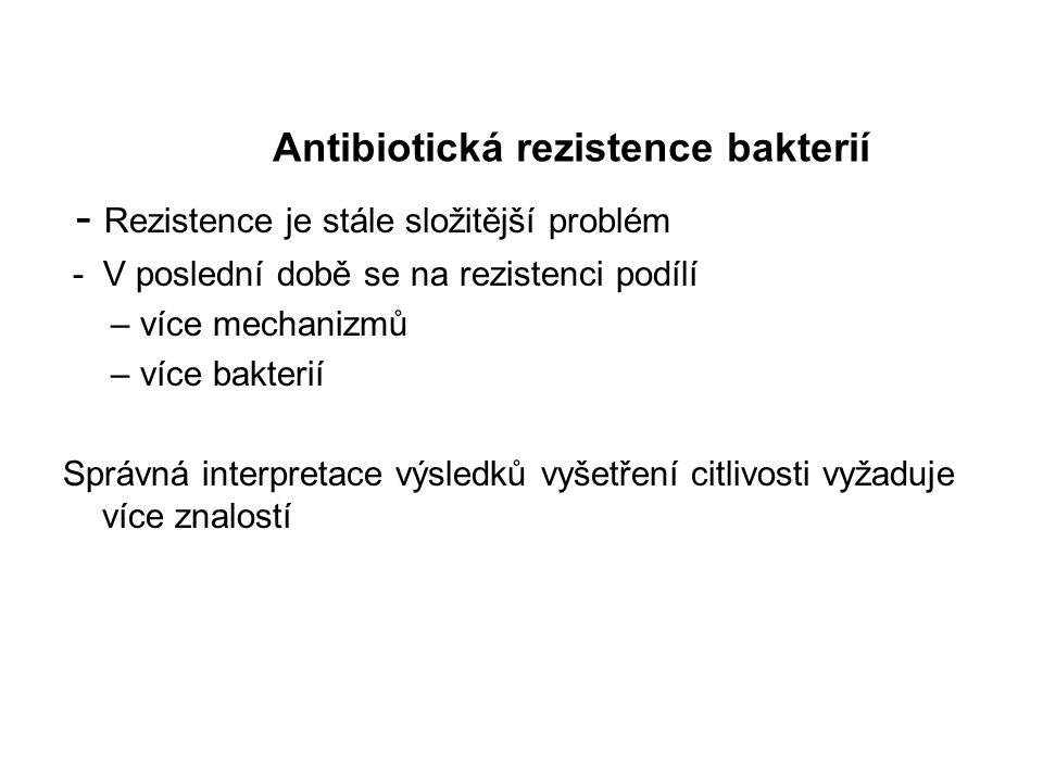 Antibiotická rezistence bakterií - Rezistence je stále složitější problém - V poslední době se na rezistenci podílí – více mechanizmů – více bakterií