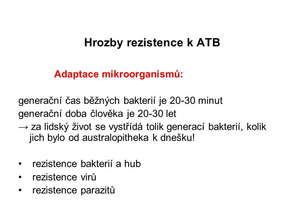 Hrozby rezistence k ATB Adaptace mikroorganismů: generační čas běžných bakterií je 20-30 minut generační doba člověka je 20-30 let → za lidský život s