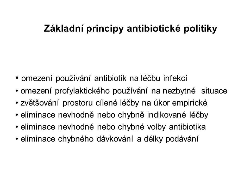 Základní principy antibiotické politiky omezení používání antibiotik na léčbu infekcí omezení profylaktického používání na nezbytné situace zvětšování prostoru cílené léčby na úkor empirické eliminace nevhodně nebo chybně indikované léčby eliminace nevhodné nebo chybné volby antibiotika eliminace chybného dávkování a délky podávání