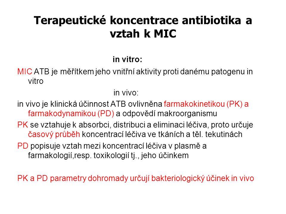 Terapeutické koncentrace antibiotika a vztah k MIC in vitro: MIC ATB je měřítkem jeho vnitřní aktivity proti danému patogenu in vitro in vivo: in vivo je klinická účinnost ATB ovlivněna farmakokinetikou (PK) a farmakodynamikou (PD) a odpovědí makroorganismu PK se vztahuje k absorbci, distribuci a eliminaci léčiva, proto určuje časový průběh koncentrací léčiva ve tkáních a těl.