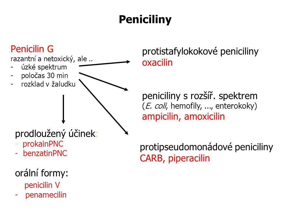 Peniciliny Penicilin G razantní a netoxický, ale..