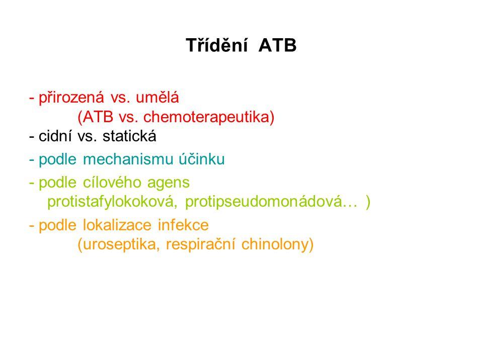 Třídění ATB - přirozená vs. umělá (ATB vs. chemoterapeutika) - cidní vs. statická - podle mechanismu účinku - podle cílového agens protistafylokoková,