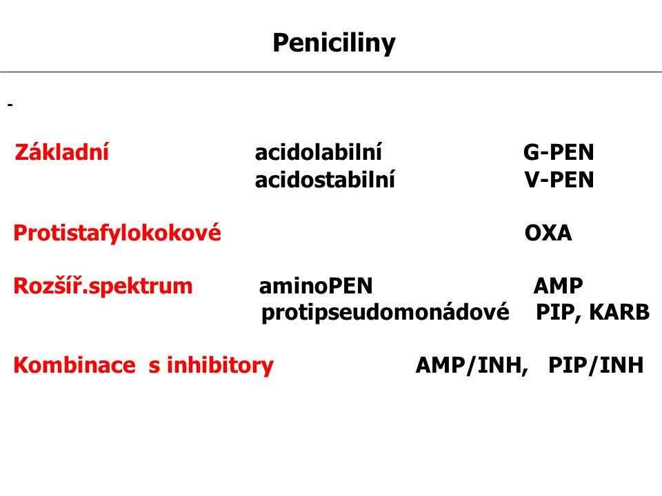 Peniciliny - Základní acidolabilní G-PEN acidostabilní V-PEN Protistafylokokové OXA Rozšíř.spektrum aminoPEN AMP protipseudomonádové PIP, KARB Kombinace s inhibitory AMP/INH, PIP/INH