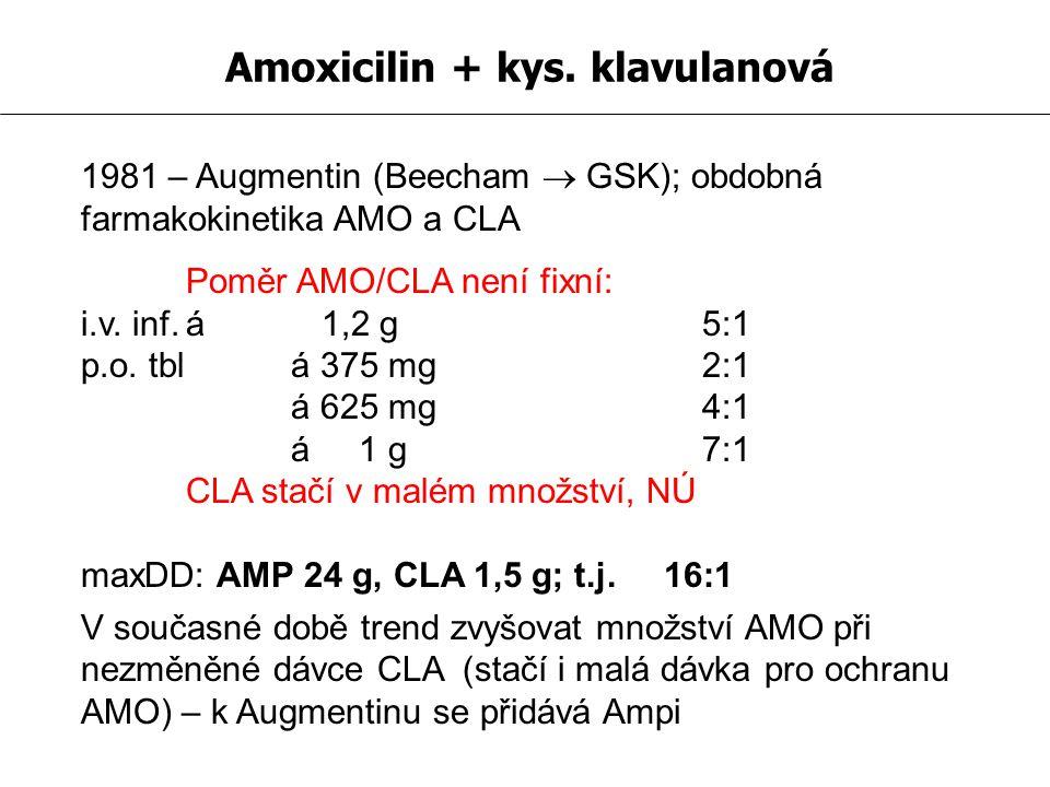 Amoxicilin + kys. klavulanová 1981 – Augmentin (Beecham  GSK); obdobná farmakokinetika AMO a CLA Poměr AMO/CLA není fixní: i.v. inf.á 1,2 g 5:1 p.o.