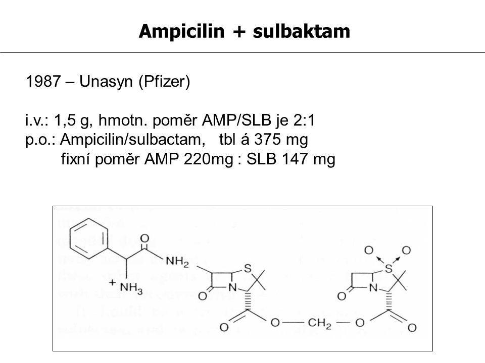 Ampicilin + sulbaktam 1987 – Unasyn (Pfizer) i.v.: 1,5 g, hmotn. poměr AMP/SLB je 2:1 p.o.: Ampicilin/sulbactam, tbl á 375 mg fixní poměr AMP 220mg :