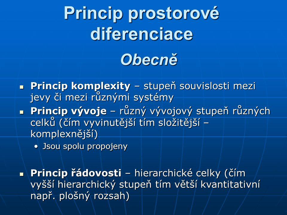 Princip prostorové diferenciace Princip komplexity – stupeň souvislosti mezi jevy či mezi různými systémy Princip komplexity – stupeň souvislosti mezi