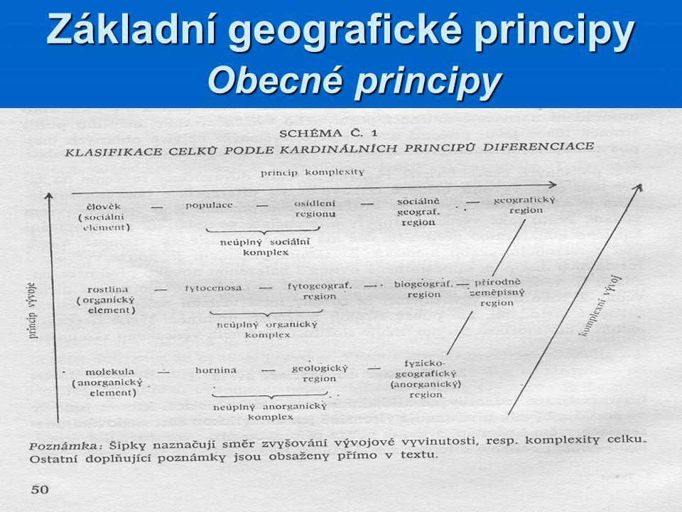 Základní geografické principy Obecné principy
