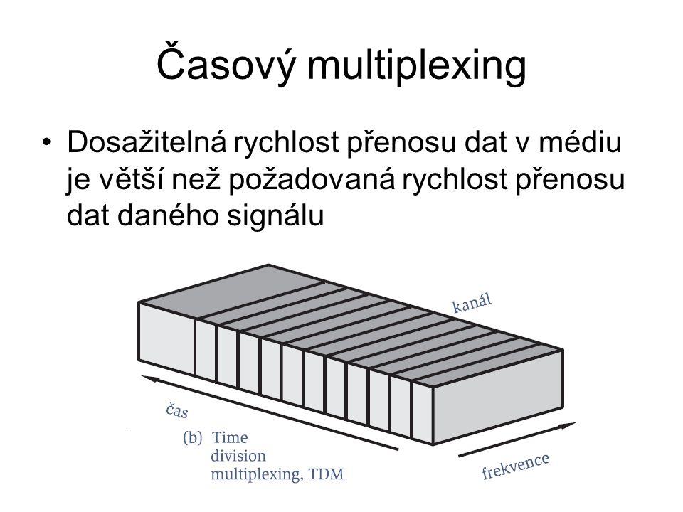 Časový multiplexing Dosažitelná rychlost přenosu dat v médiu je větší než požadovaná rychlost přenosu dat daného signálu