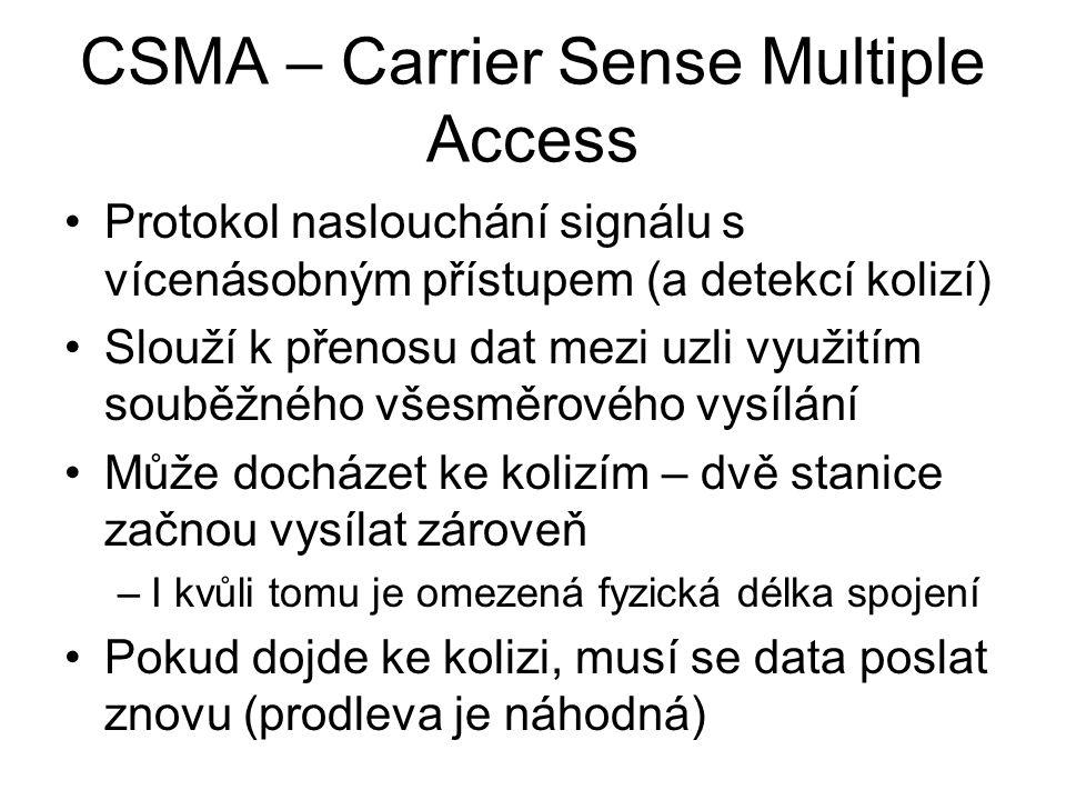 CSMA – Carrier Sense Multiple Access Protokol naslouchání signálu s vícenásobným přístupem (a detekcí kolizí) Slouží k přenosu dat mezi uzli využitím souběžného všesměrového vysílání Může docházet ke kolizím – dvě stanice začnou vysílat zároveň –I kvůli tomu je omezená fyzická délka spojení Pokud dojde ke kolizi, musí se data poslat znovu (prodleva je náhodná)