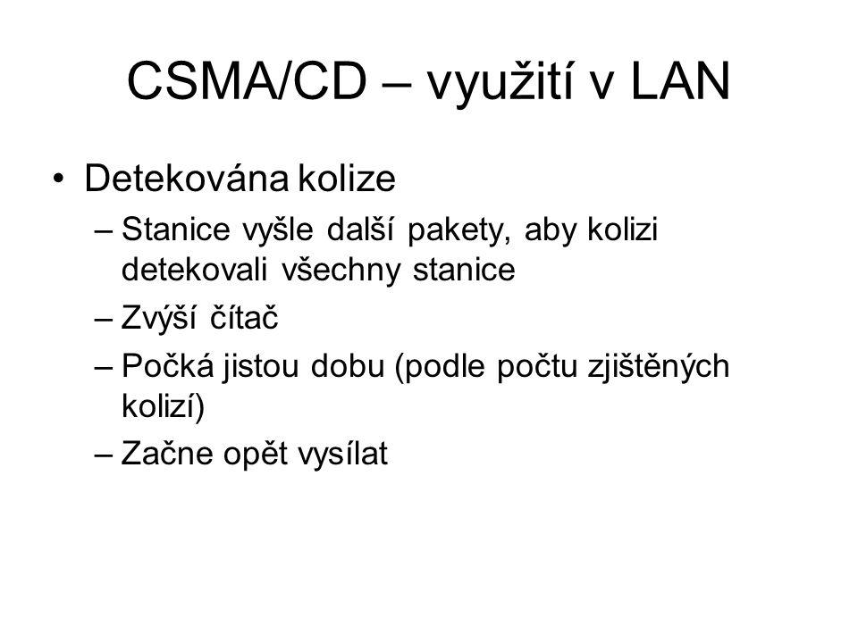 CSMA/CD – využití v LAN Detekována kolize –Stanice vyšle další pakety, aby kolizi detekovali všechny stanice –Zvýší čítač –Počká jistou dobu (podle počtu zjištěných kolizí) –Začne opět vysílat