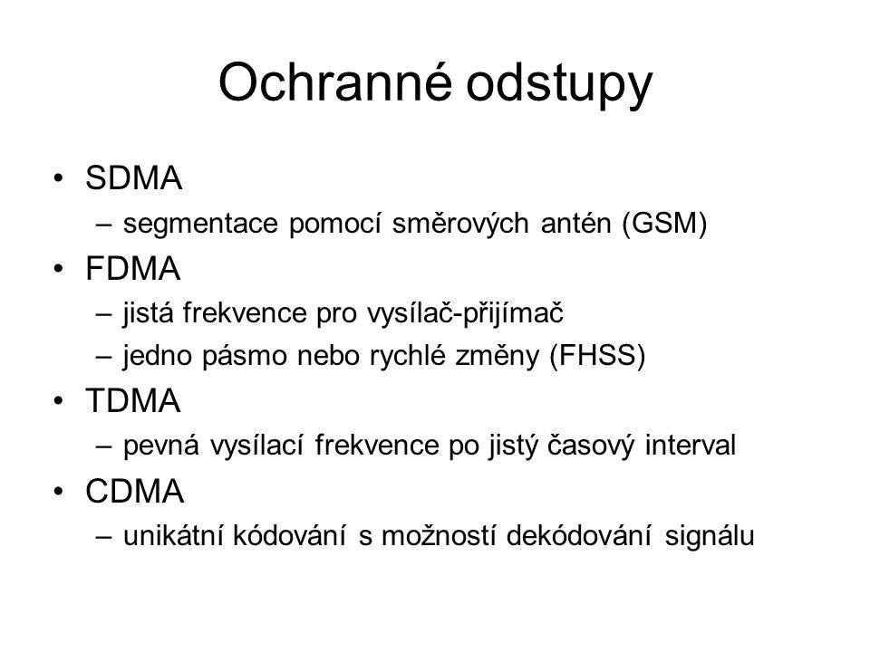 CSMA – Carrier Sense Multiple Access Protokoly neřízeného přístupu (vývoj) –MA –CSMA –CSMA/CD –CSMA/CA Stanice vysílá, když je klid v komunikačním médiu Počet kolizí se redukuje, ale ne zcela –CSMA se vždy používá ve variantě CD nebo CA Kdy stanice může přistupovat k médiu.