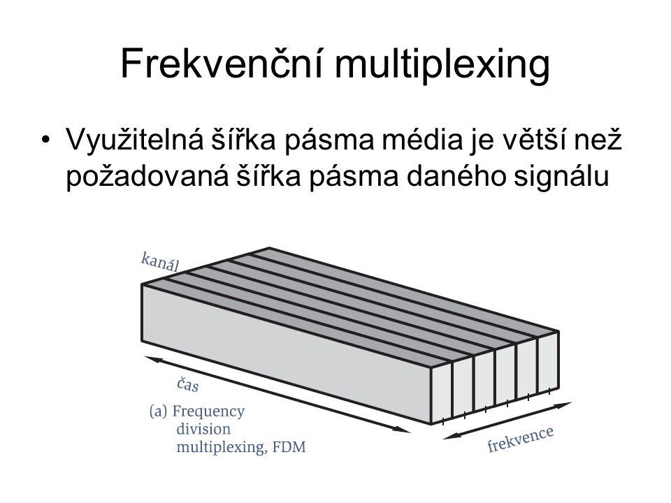 Frekvenční multiplex Separace dostupného spektra do menších frekvenčních pásem Část spektra využitelná výhradně jedním komunikačním kanálem Vhodné pro analogové signály –modulační zařízení – signál do přiděleného pásma –multiplexující zařízení – skládání modulovaných signálů –+ to stejné na straně příjemce Nevýhody: –Pokud se nevysílá souvisle, plýtvá se šířkou pásma –Jsou nutné ochranné odstupy frekvenčních pásem