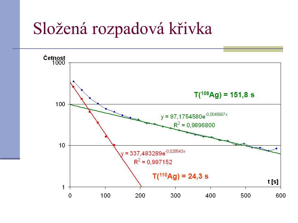 T( 110 Ag) = 24,3 s T( 108 Ag) = 151,8 s