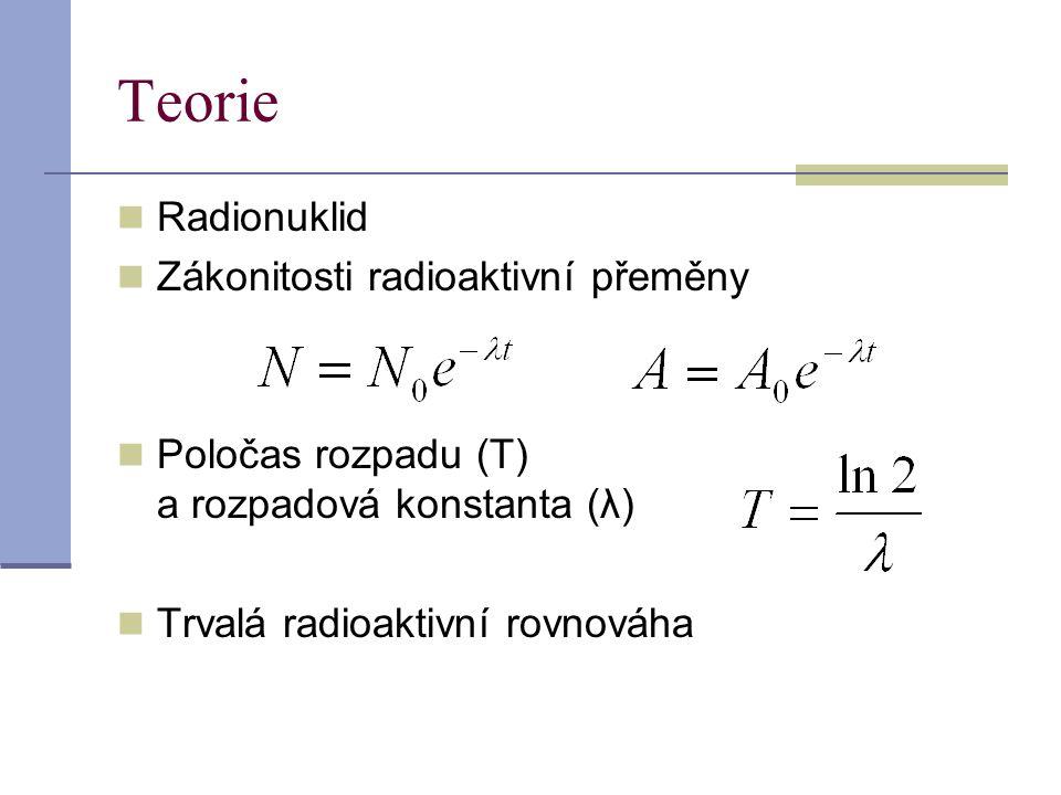 Teorie Radionuklid Zákonitosti radioaktivní přeměny Poločas rozpadu (T) a rozpadová konstanta (λ) Trvalá radioaktivní rovnováha