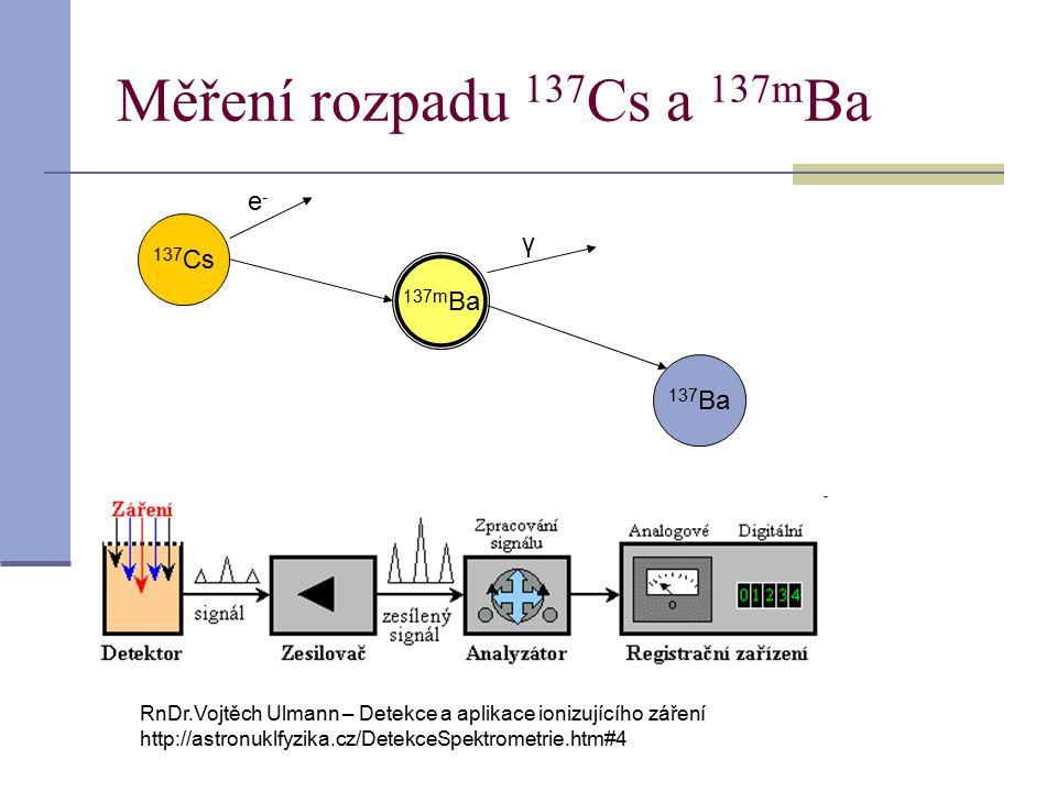 Měření rozpadu 137 Cs a 137m Ba 137 Cs 137m Ba 137 Ba e-e- γ RnDr.Vojtěch Ulmann – Detekce a aplikace ionizujícího záření http://astronuklfyzika.cz/DetekceSpektrometrie.htm#4