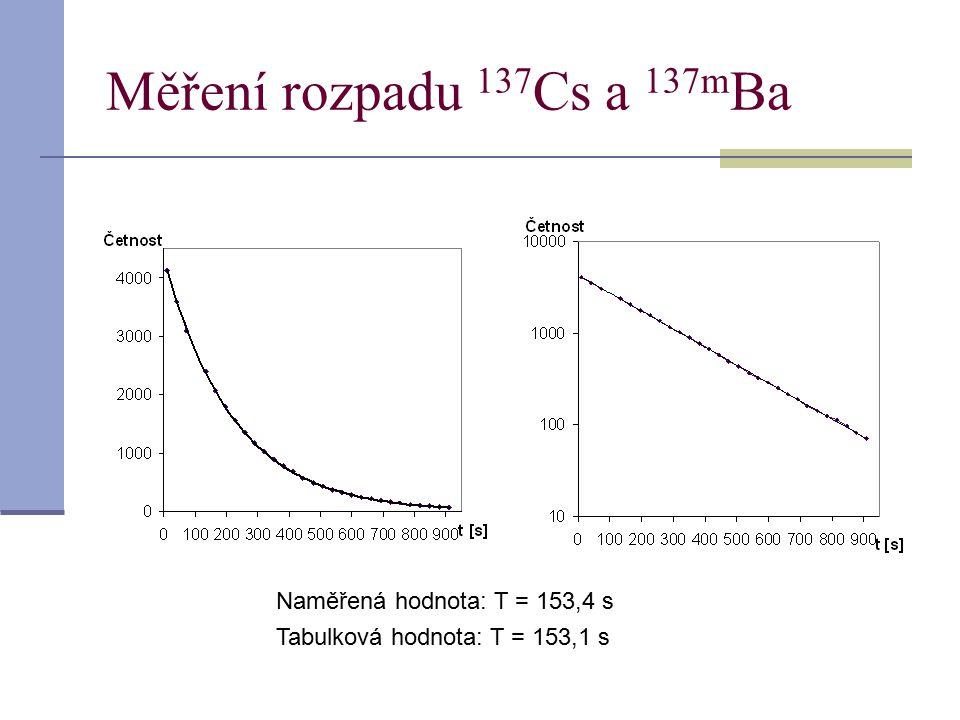 Měření rozpadu 137 Cs a 137m Ba Naměřená hodnota: T = 153,4 s Tabulková hodnota: T = 153,1 s
