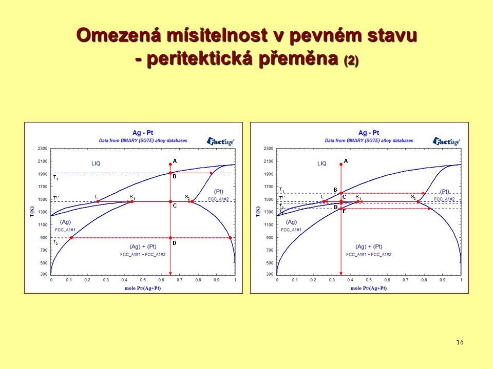 16 Omezená mísitelnost v pevném stavu - peritektická přeměna (2)