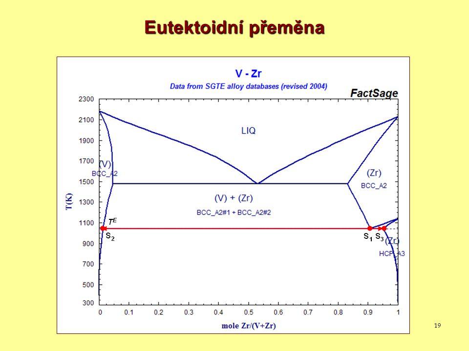 19 Eutektoidní přeměna